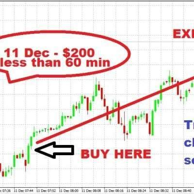 1 Min Forex System