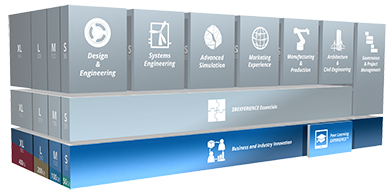 3DEXPERIENCE Systems Behavior Optimization