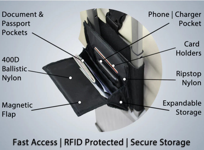 Travel bag | RFID travel fixed carrying case