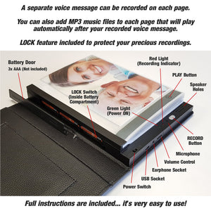Talking Photo Album Deluxe Features Speaker Microphone USB Socket volume control earphone socket