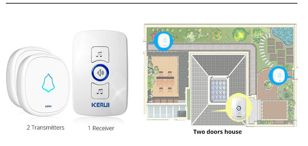 Waterproof Wireless Doorbell with 32 Songs Alarm Tone - YouTech.Me