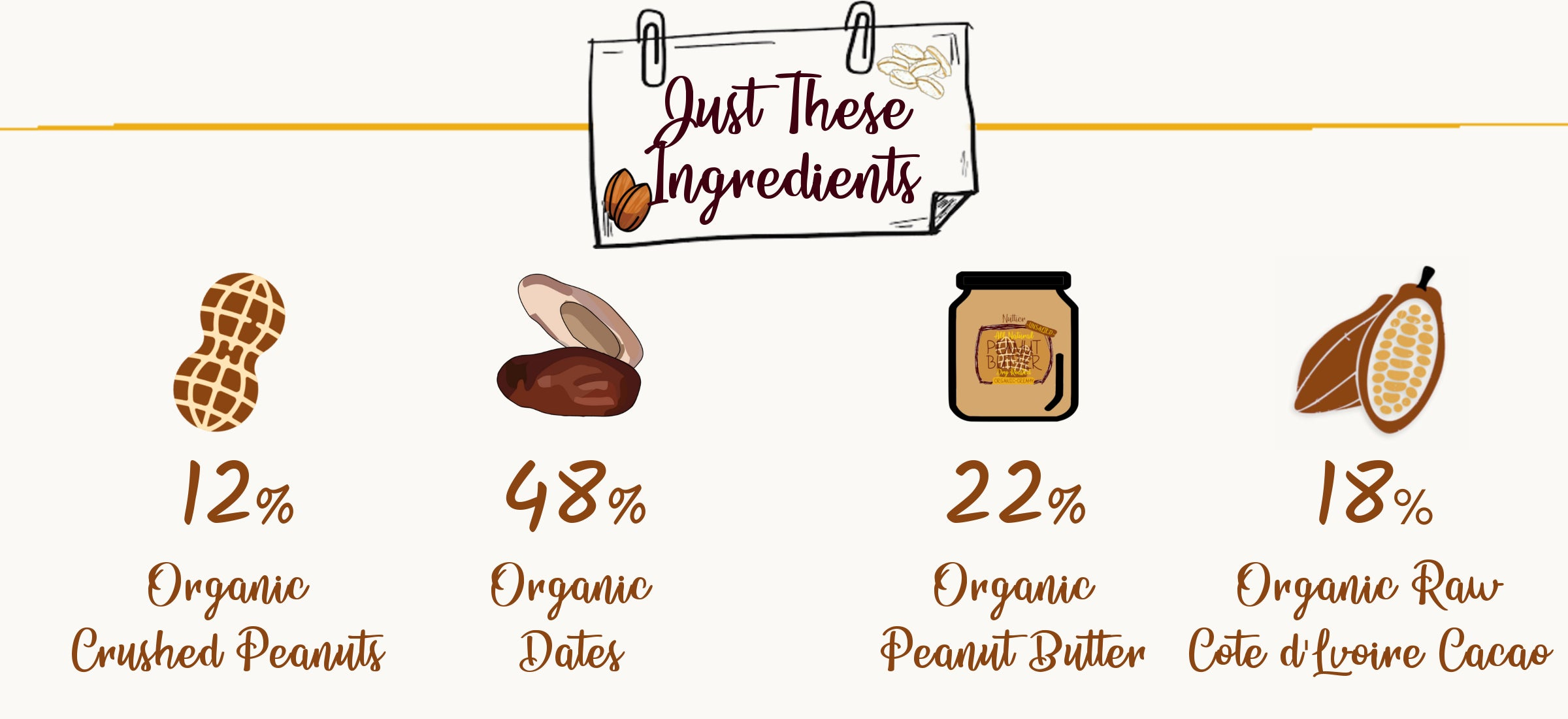 Nuttier Organic Raw Cacao Peanut Butter Brownie Bites Nutrition Information