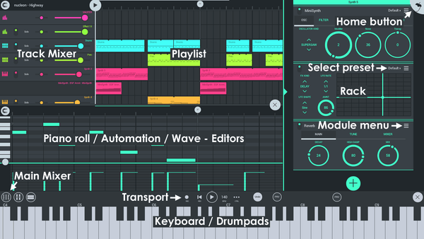 Top 5 Beat Making Apps for Producer and Beatmakers | Fl Studio Mobile App |iamtheinnovator.com
