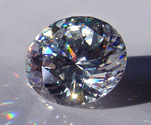 Why Does KRKC&CO Choose Cubic Zirconia Not Real Diamond?