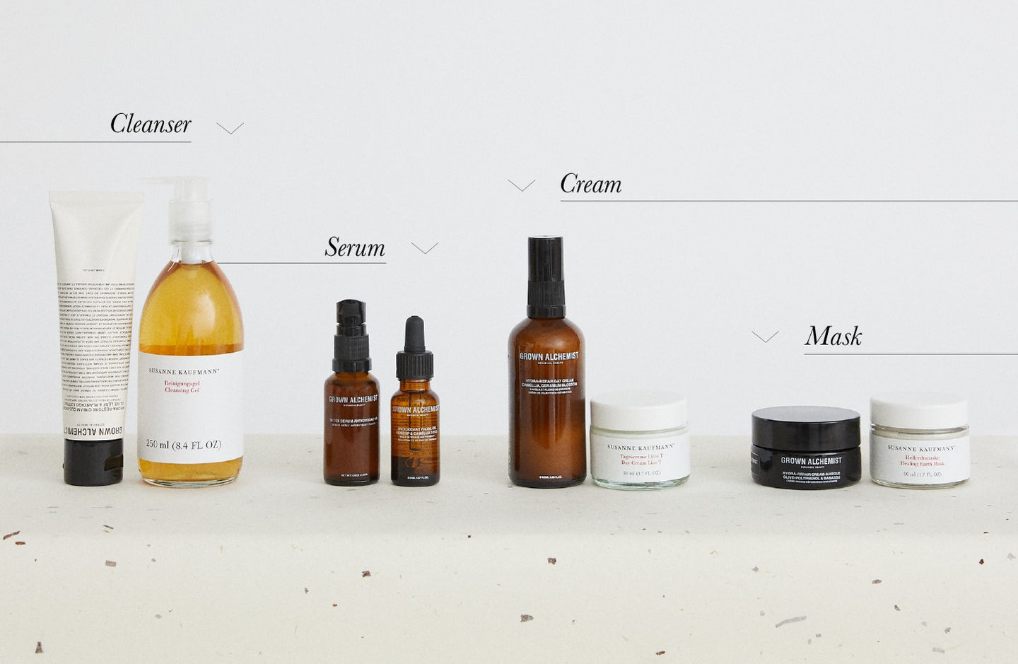 WANT APOTHECARY <span>  Step By Step Skincare</span>