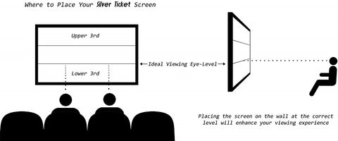 Silver Ticket 100-Inch Screen Projector