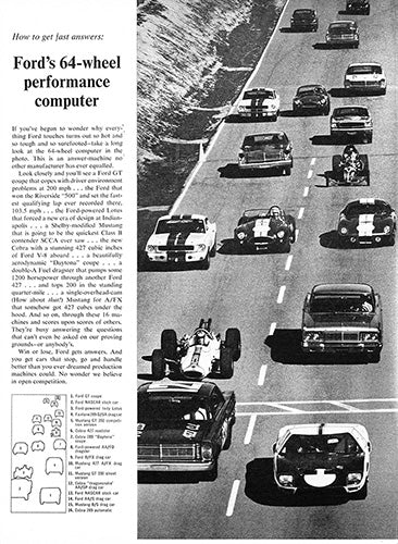 Ford Car Poster, 1965 Ford GT Mustang Fairlane Cobra , Vintage Ad Wall Art
