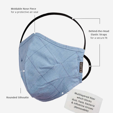Ultra Premium Giza Cotton Mask with 5 Layer Filters (Blue)