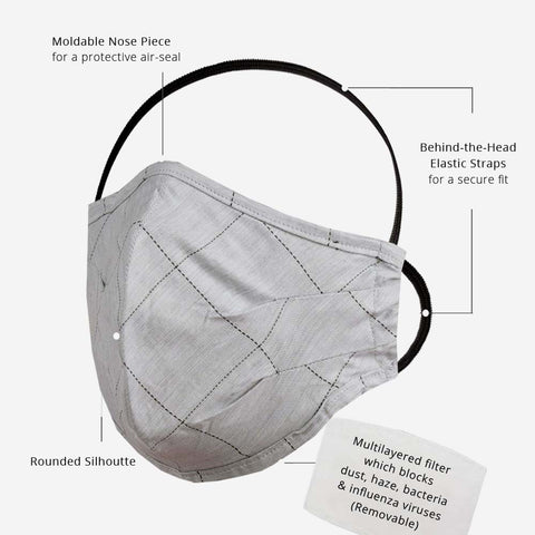 Ultra Premium Giza Cotton Mask with 5 Layer Filters (Grey)
