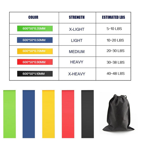 Sport Accessories - Fitness Resistance Band Set
