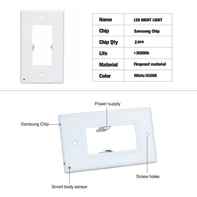 Outlet Wall Plate With LED Night Lights (BUY 1 GET 1 FREE)