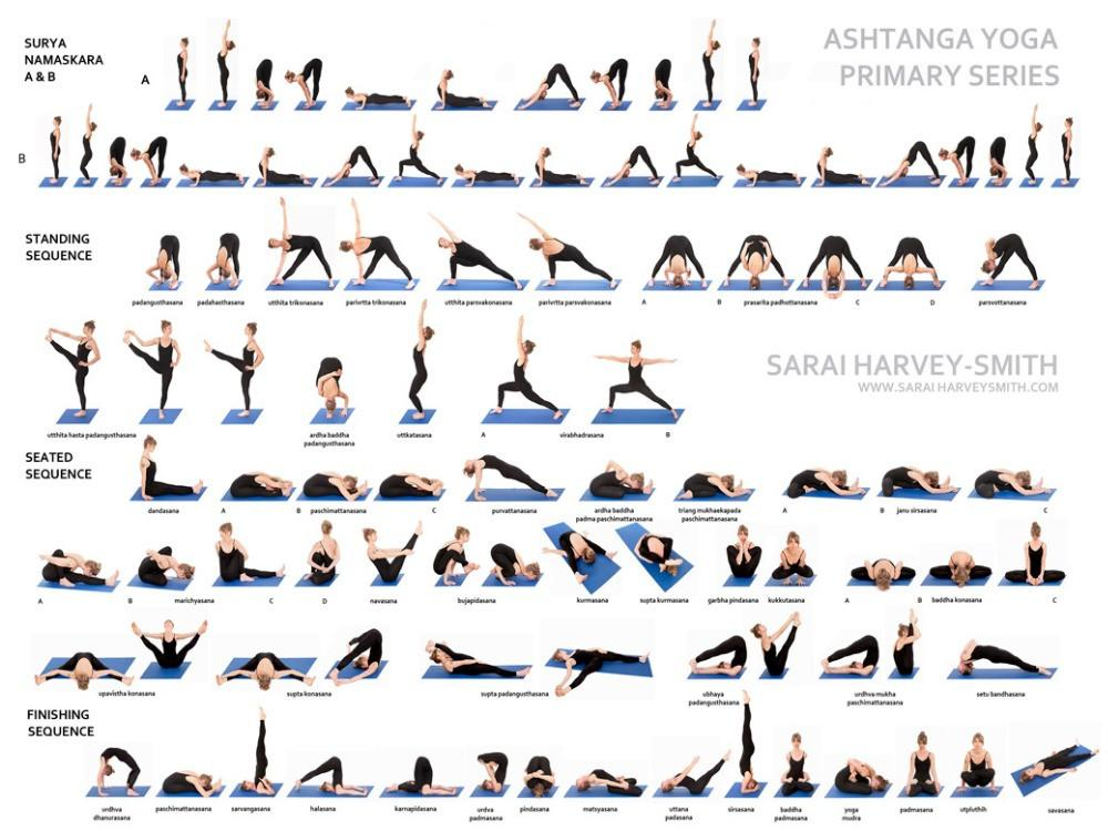 "Yoga Ashtanga Fabric poster 32"" x 24"" 17"" x 13"" Decor-09"