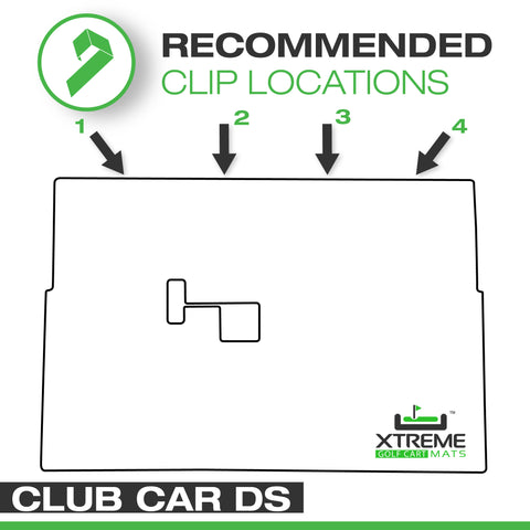 recommended clip locations DS mat diagram