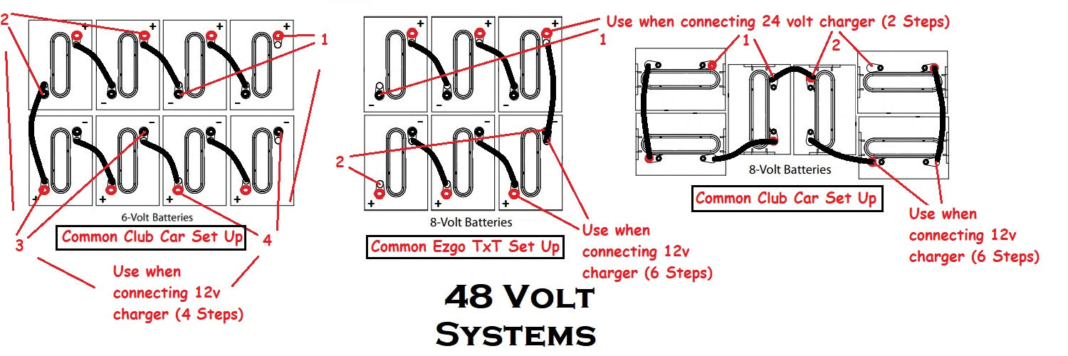 48 v wiring diagram golf cart club  car ezgo txt yamaha
