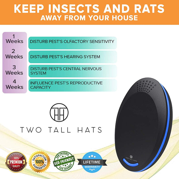 Latest 2019 Ultrasonic Pest Repellent | Electronic Deterrent Indoor Repeller Plug in Pest Control for Insect, Mosquito, Mice, Rodent, Ant, Mouse, Roach, Spider, Roach Pack|