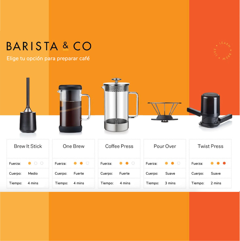 Infusor Café Brew It Stick Blanco BARISTA&Co
