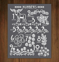 "Load image into Gallery viewer, Woodland Number Poster Print (11""x14"")"