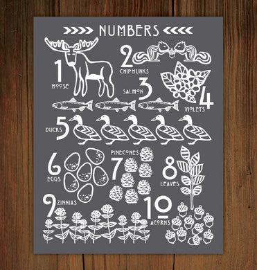 Woodland Number Poster Print (11