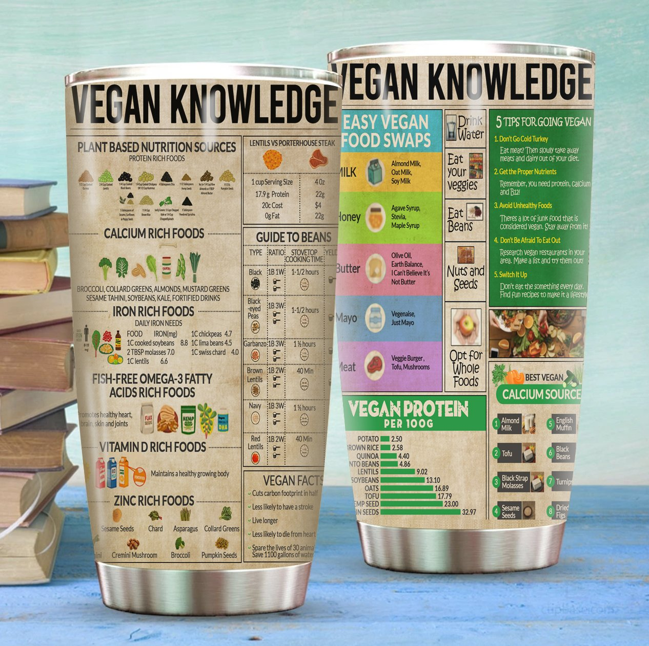Vegan Knowledge Stainless Steel Tumbler