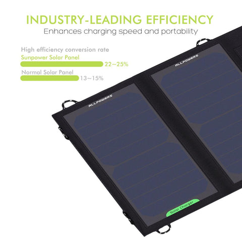 10W Portable Solar Charger - Ship from USA