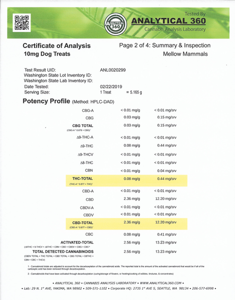 Certificate of Analysis for 10mg CBD Dog Treats - Page 2