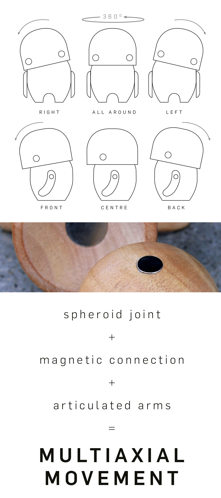wood design diagram noferin pecanpals spheroid joint magnetic connection