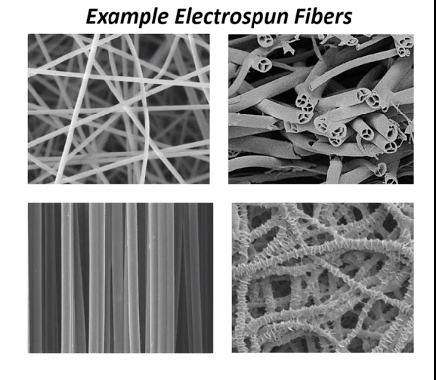How Nano-Fibers Work for Air Filtration
