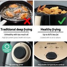 Load image into Gallery viewer, Devanti 4L Oil Free Air Fryer - Black