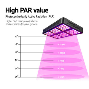 Green Fingers 2000W LED Grow Light Full Spectrum Reflector