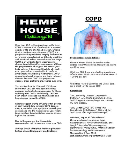 COPD and CBD