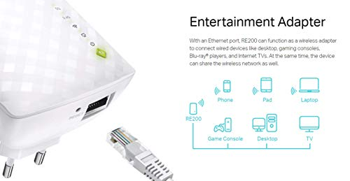 TP-Link | AC750 Wifi Extender | Up to 750Mbps | Dual Band Range Extender,  Repeater, Wifi Signal Booster, Access Point| Easy Set-Up | Internet Booster