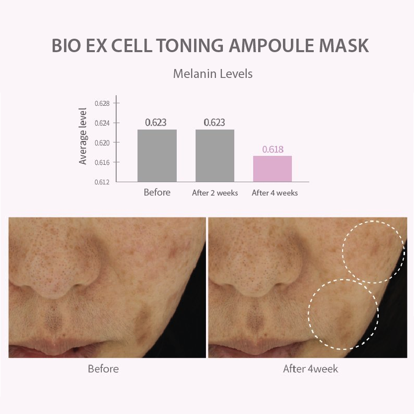 BIO EX CELL TONING AMPOULE MASK