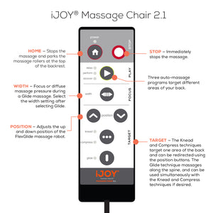 Human Touch iJOY® 2.1 (Factory-Renewed)