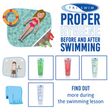 TRISWIM Body Lotion - SBR Sports Europe - TRISWIM