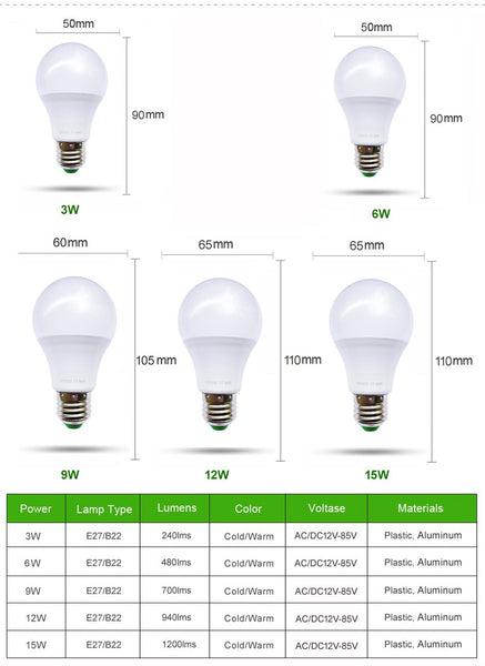 [YOYOLUO]LED Bulb Lamp AC/DC 12V 24V 36V E27 3W 6W 9W 12W 15W Energy Saving Lampada 12Volts Led Light Bulbs for Outdoor Lighting