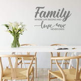 Family Where Life Begins Wall Sticker Quote
