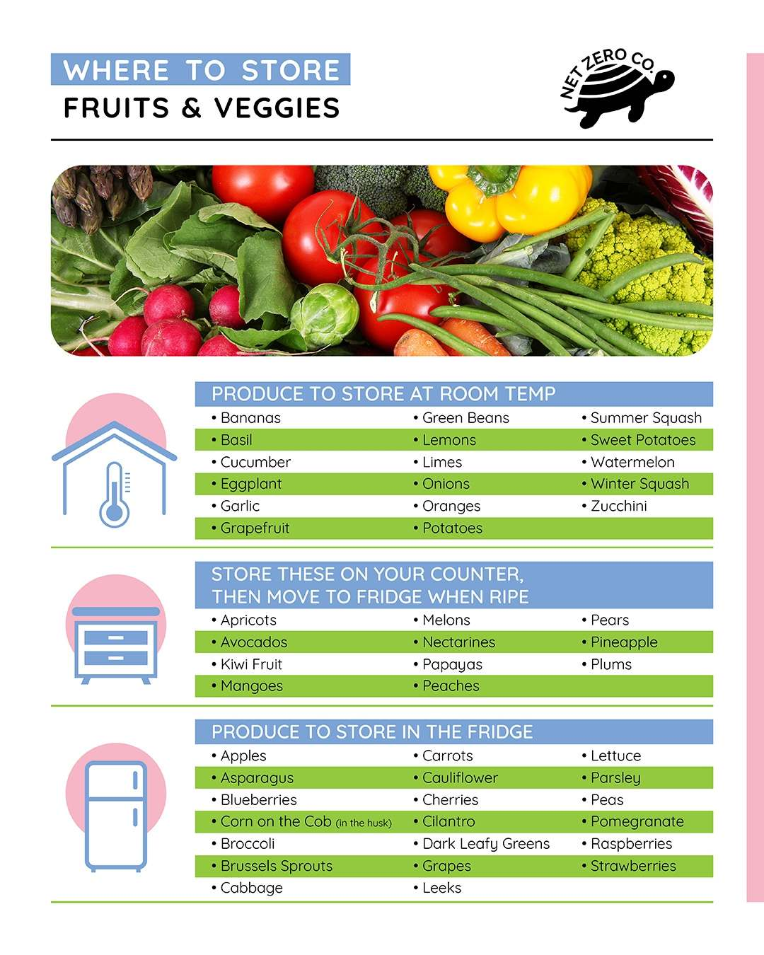 Where to Store Fruits and Veggies
