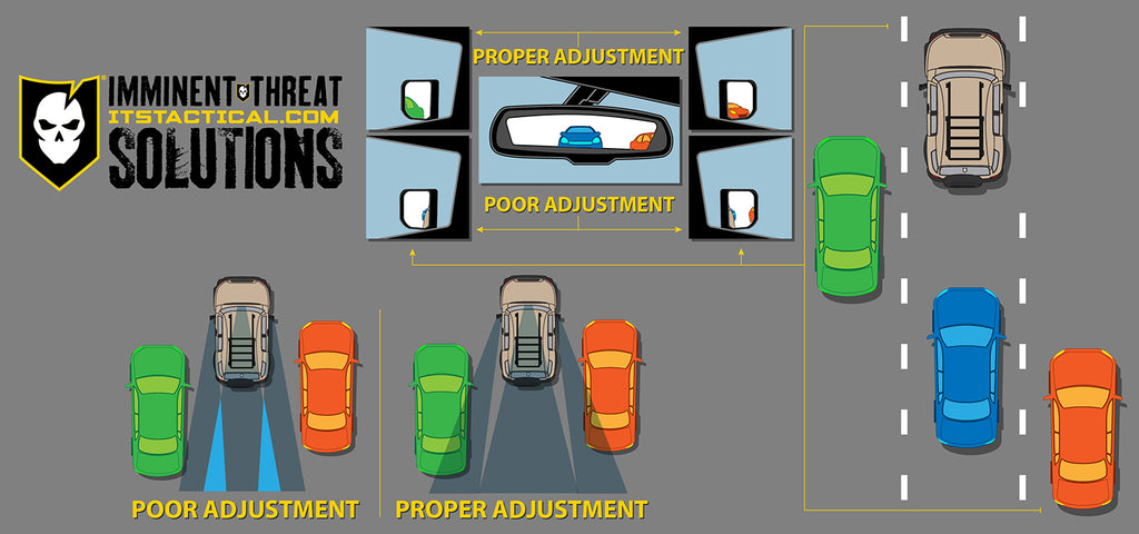 Vehicle Blind Spot Featured