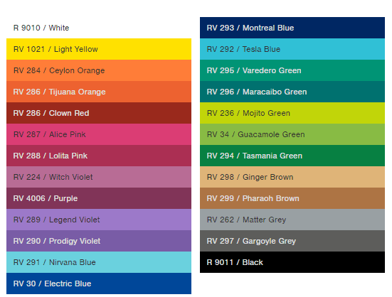 Speed Color Chart