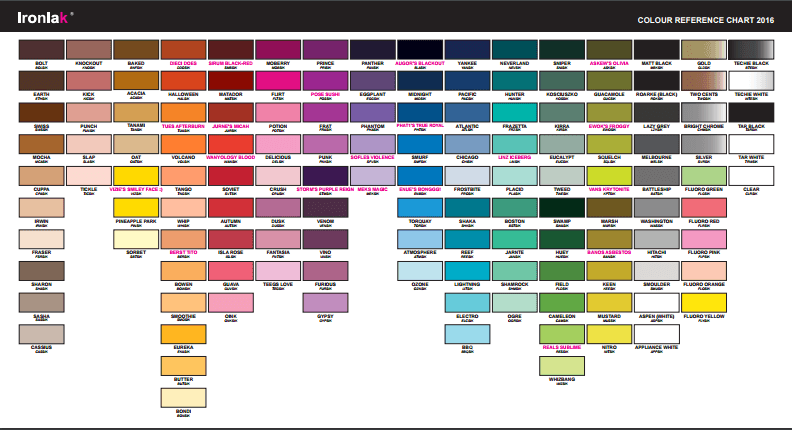Ironlak Color Chart