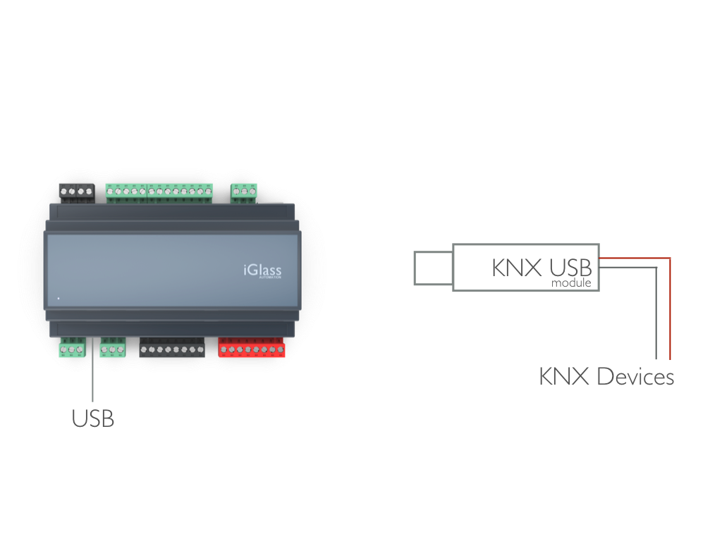 KNX in iGlass Smart Home