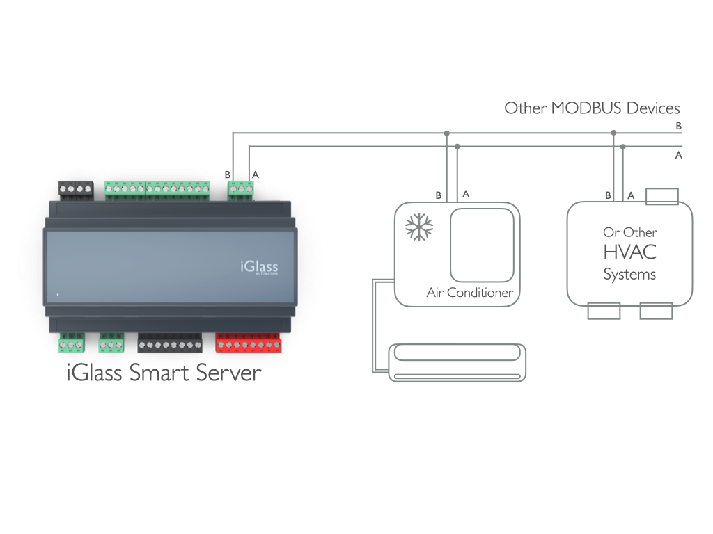 iGlass Smart Home | Isolated MODBUS interface
