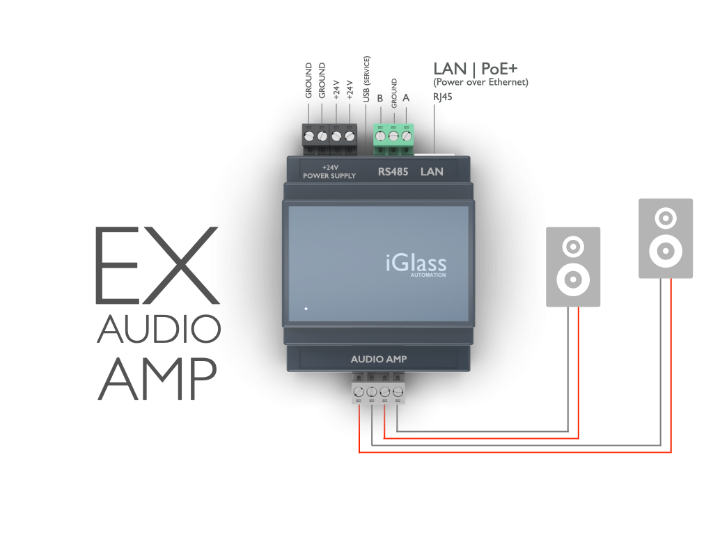 Smart Home iGlass compatible Apple AirPlay Multiroom EX Audio AMP