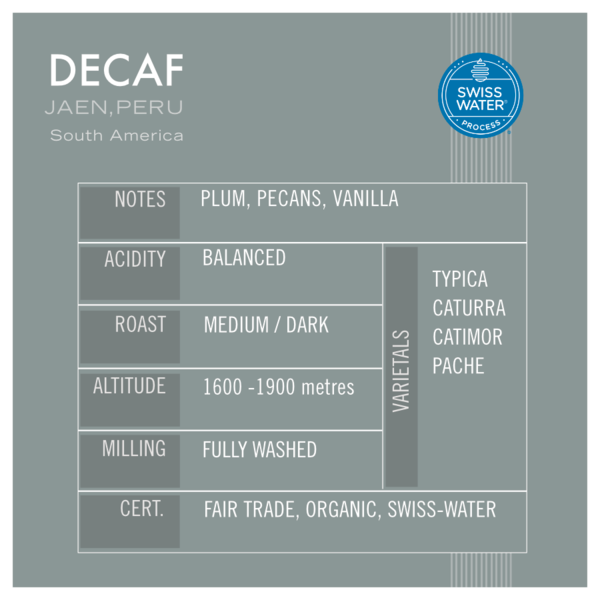 Coffee - Decaf - Relay Coffee Roasters(Includes $1 Jar Deposit)