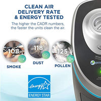 True HEPA Filter Air Purifier with UV Light Sanitizer, Eliminates Germs, Filters Allergies, Pollen, Smoke, Dust, Quiet 22 inch 4-in-1 Air Purifier - Eco Trade Company