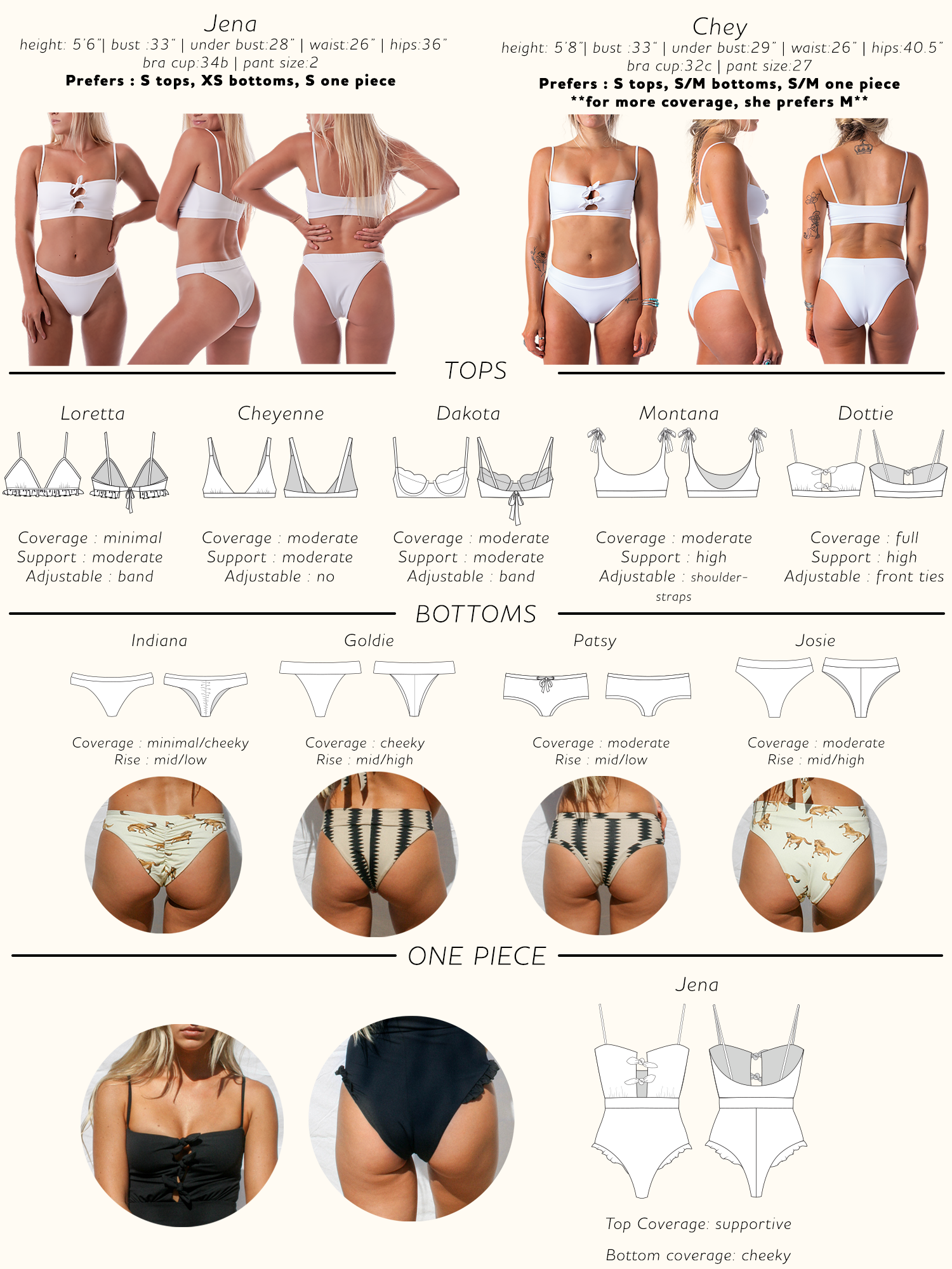 Darlin Swimwear Fit Guide