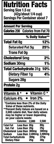 M&Ms Nutrition Facts