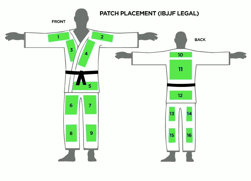 There are also rules regarding kimono patch placement on the gi in the IBJJF rulebook. Following in the picture the detail is provided.