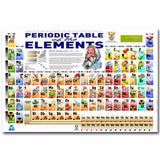 Periodic Table of Elements Chemistry Education 14x21 24x36 Inches Silk Poster Wall Art