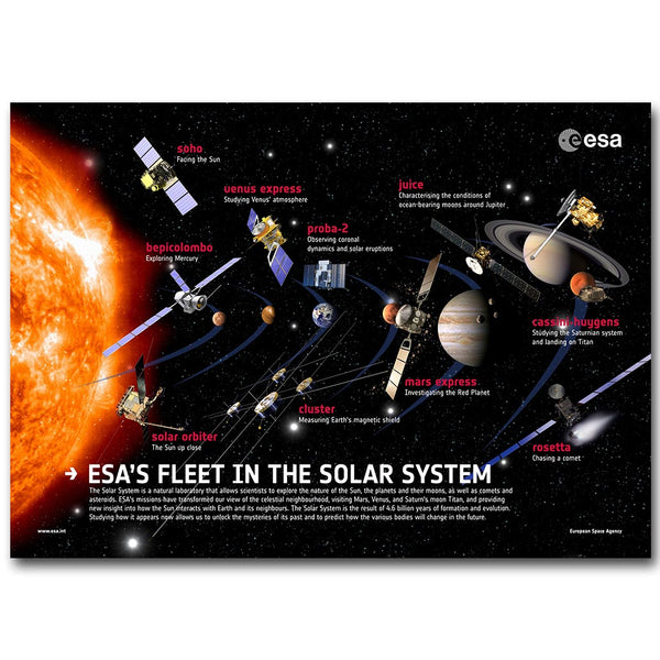 ESA's Fleet In The Solar System Silk Poster Print Wall Art
